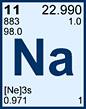 Periodic Table Element - Sodium