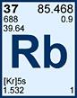 Periodic Table Element - Rubidium