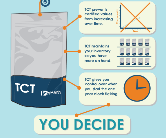 TCT Infographic